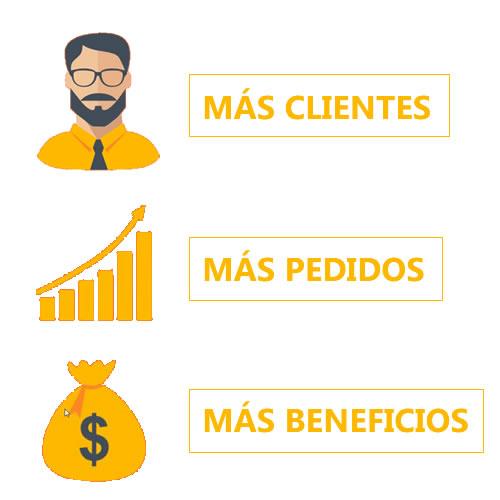 Más Clientes, más pedidos, más beneficios igual a Posicionamiento Web
